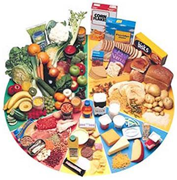 Los alimentos funcionales - Instituto Quirúrgico de