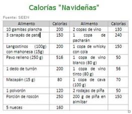 calorías navidad